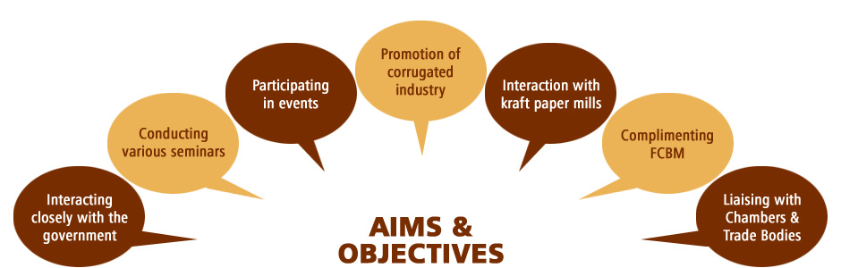 aims and objectives of woolworths Employment parity initiative: woolworths' aim is to drive cultural diversity, and the  company currently has 2,200 team members who declare themselves to be.